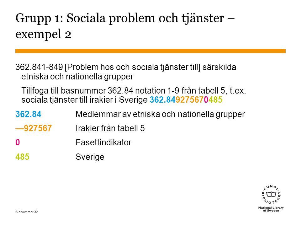 Sidnummer 32 Grupp 1: Sociala problem och tjänster – exempel 2 362.841-849 [Problem hos och sociala tjänster till] särskilda etniska och nationella grupper Tillfoga till basnummer 362.84 notation 1-9 från tabell 5, t.ex.