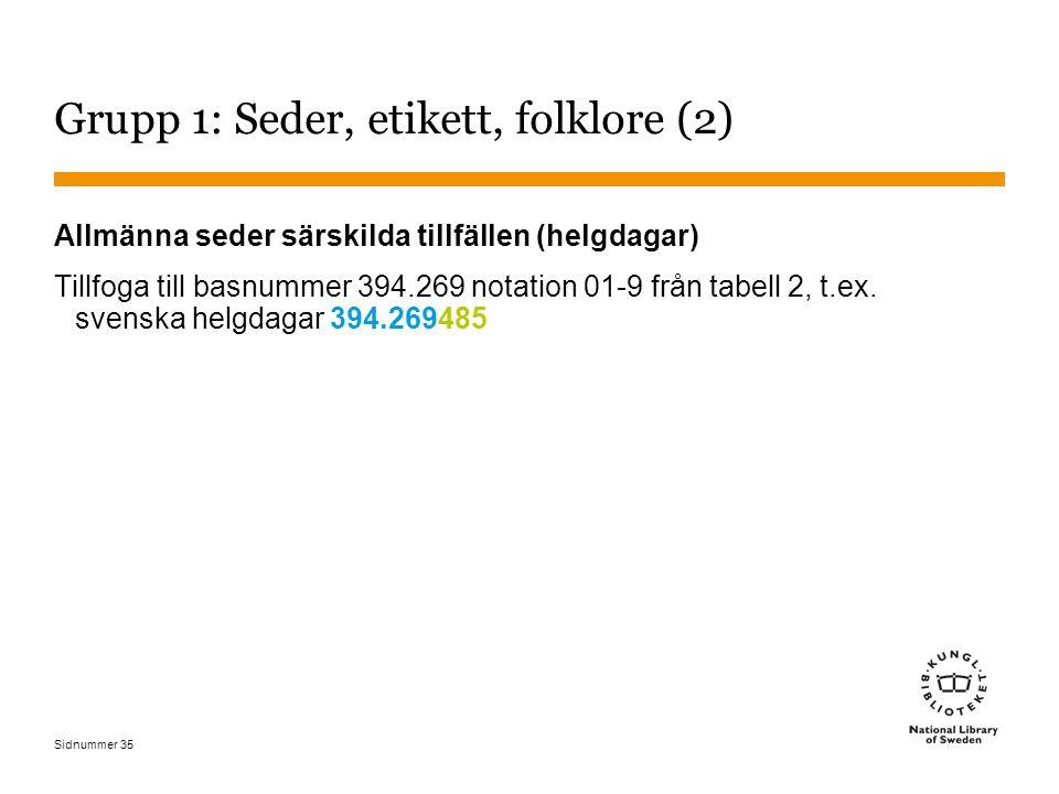 Sidnummer 35 Grupp 1: Seder, etikett, folklore (2) Allmänna seder särskilda tillfällen (helgdagar) Tillfoga till basnummer 394.269 notation 01-9 från tabell 2, t.ex.