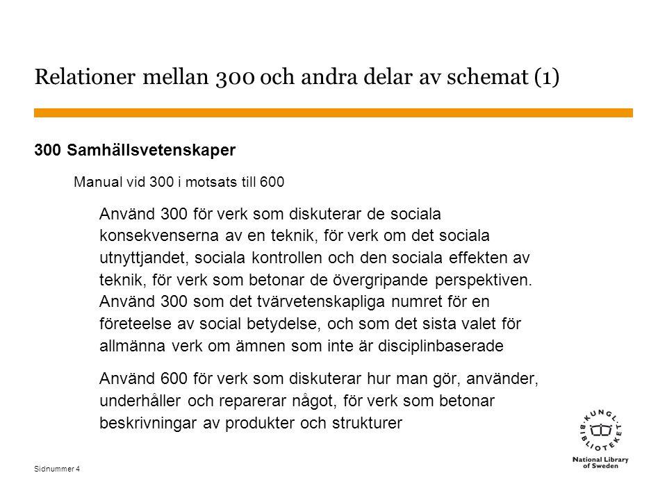 Sidnummer 65 Sammanfattning (1) 300 omfattar många beteendevetenskapliga områden Det tvärvetenskapliga numret för många ämnen finns inom 300 300 har viktiga relationer till andra delar av schemat: 150, 400, 600, 610, 900 Avdelningarna inom 300 har viktiga relationer till andra avdelningar inom 300