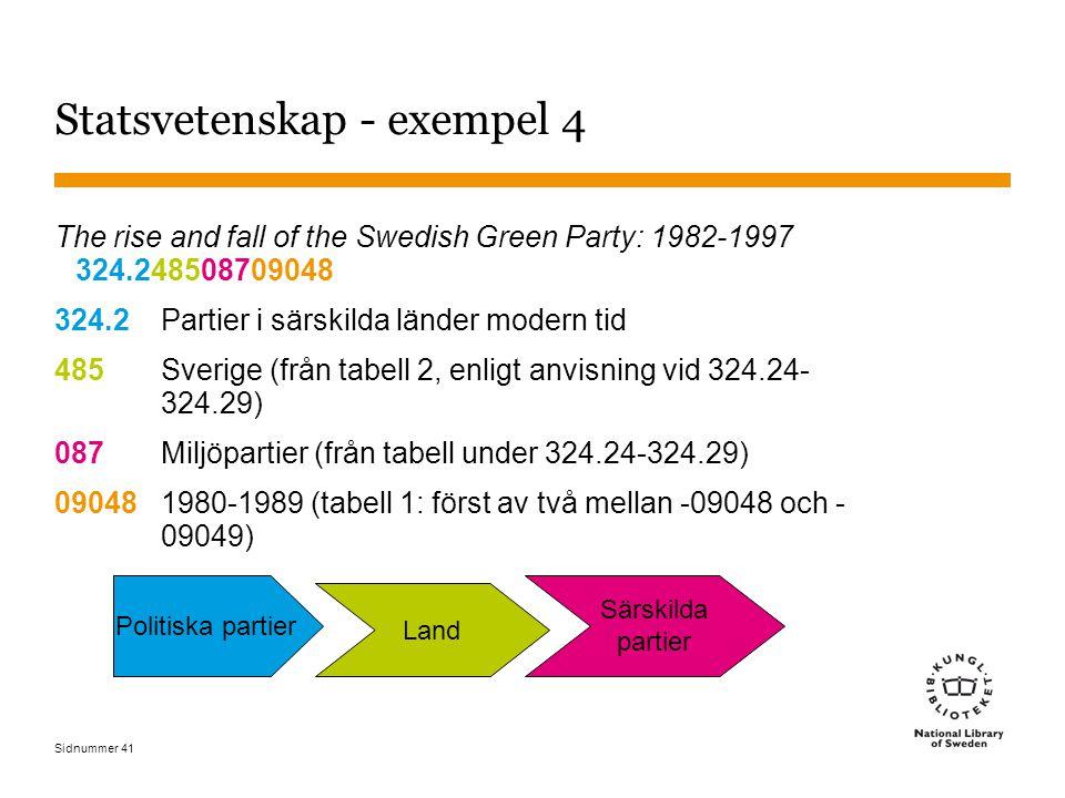 Sidnummer 41 Statsvetenskap - exempel 4 The rise and fall of the Swedish Green Party: 1982-1997 324.248508709048 324.2Partier i särskilda länder modern tid 485Sverige (från tabell 2, enligt anvisning vid 324.24- 324.29) 087 Miljöpartier (från tabell under 324.24-324.29) 09048 1980-1989 (tabell 1: först av två mellan -09048 och - 09049) Politiska partier Land Särskilda partier