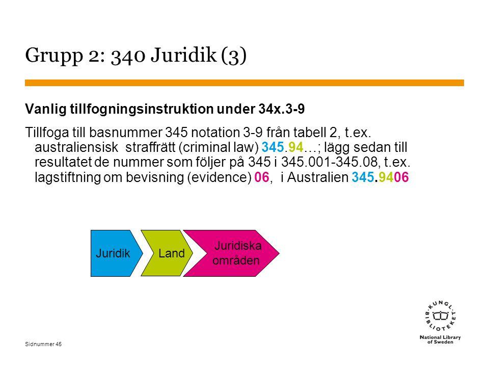 Sidnummer 45 Grupp 2: 340 Juridik (3) Vanlig tillfogningsinstruktion under 34x.3-9 Tillfoga till basnummer 345 notation 3-9 från tabell 2, t.ex.
