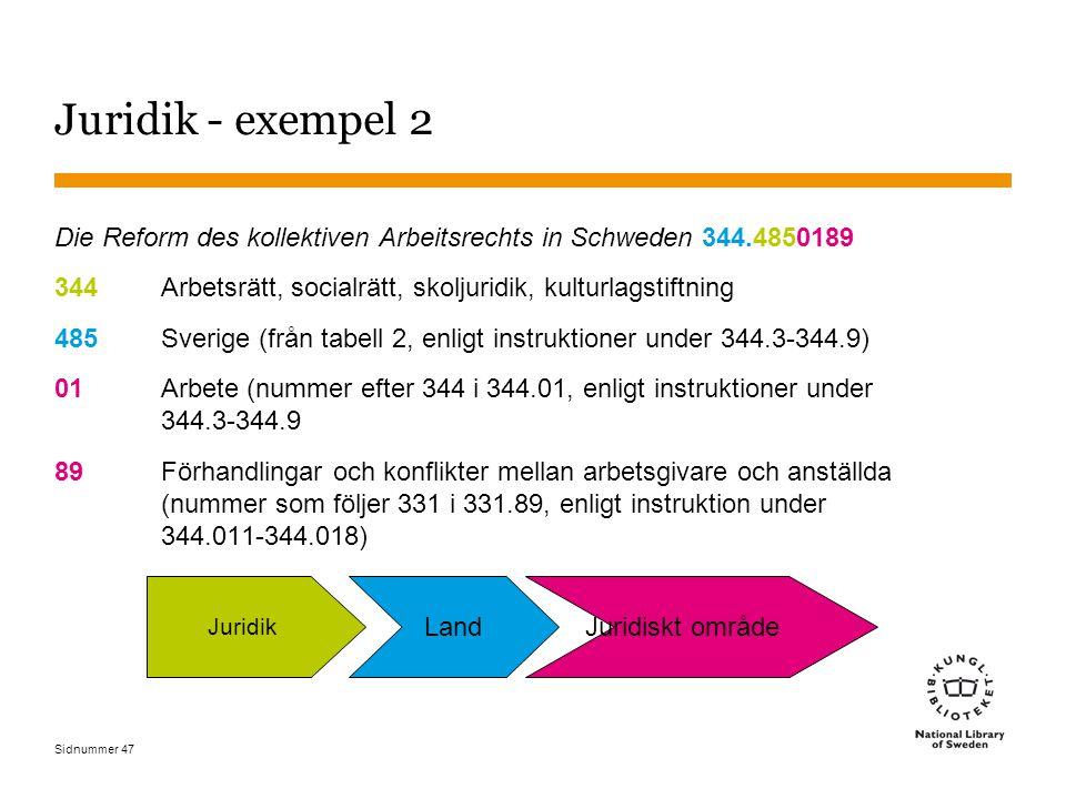 Sidnummer 47 Juridik - exempel 2 Die Reform des kollektiven Arbeitsrechts in Schweden 344.4850189 344Arbetsrätt, socialrätt, skoljuridik, kulturlagstiftning 485 Sverige (från tabell 2, enligt instruktioner under 344.3-344.9) 01 Arbete (nummer efter 344 i 344.01, enligt instruktioner under 344.3-344.9 89 Förhandlingar och konflikter mellan arbetsgivare och anställda (nummer som följer 331 i 331.89, enligt instruktion under 344.011-344.018) Land Juridik Juridiskt område