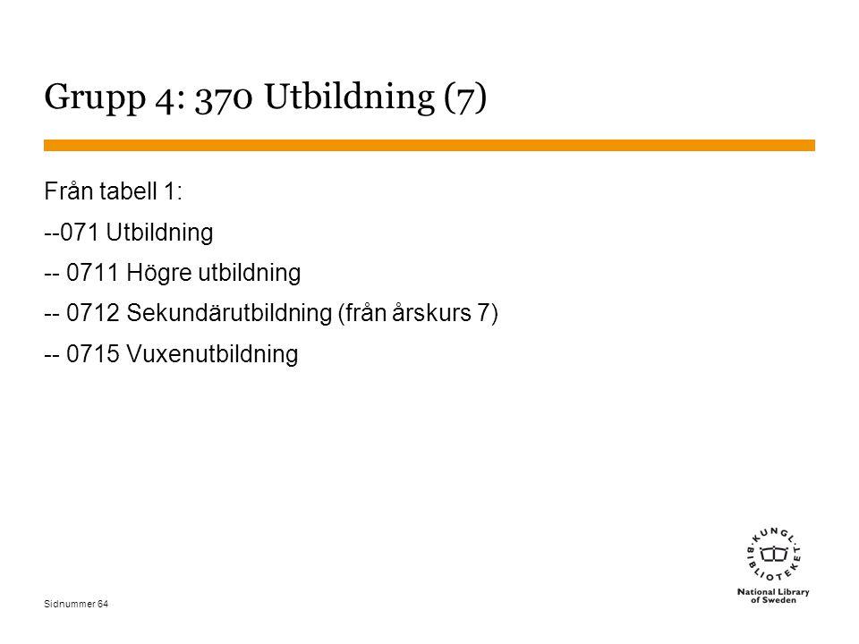 Sidnummer 64 Grupp 4: 370 Utbildning (7) Från tabell 1: --071 Utbildning -- 0711 Högre utbildning -- 0712 Sekundärutbildning (från årskurs 7) -- 0715 Vuxenutbildning