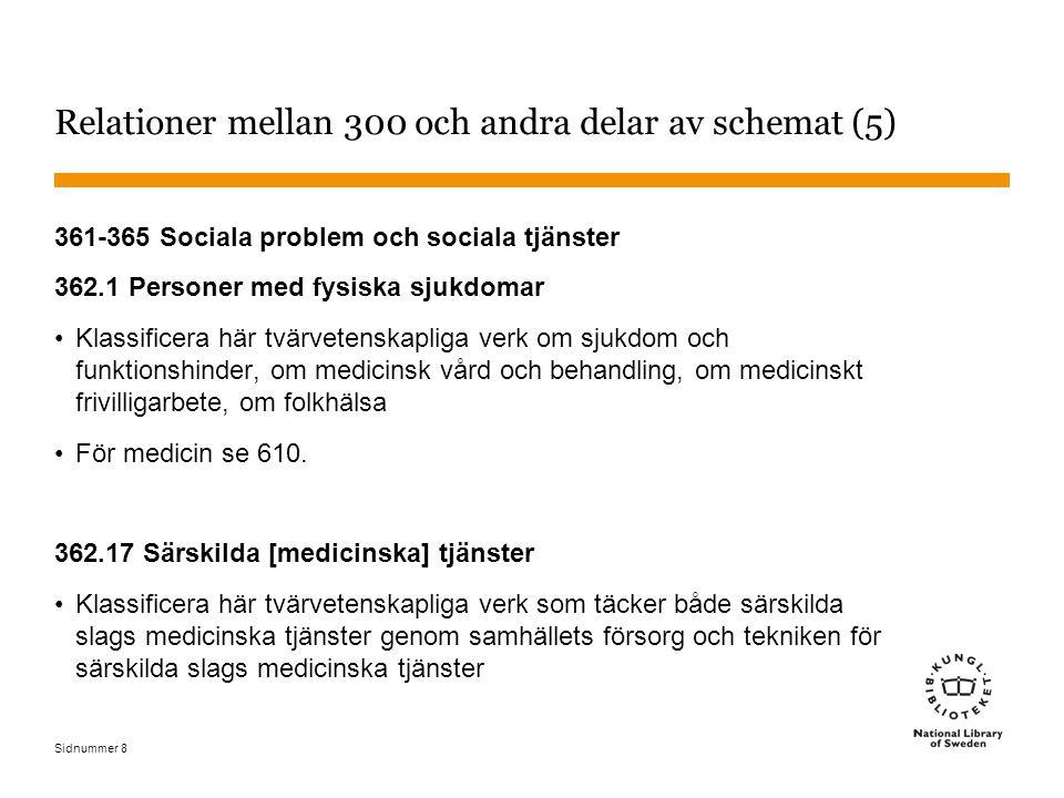 Sidnummer 39 Statsvetenskap - exempel 2 Western European party systems: continuity & change 324.2094 324.2Politiska partier 09[Politiska partier] Historisk, geografisk aspekt, personer 4Europa (från tabell 2, enligt instruktioner under T1--093-099)