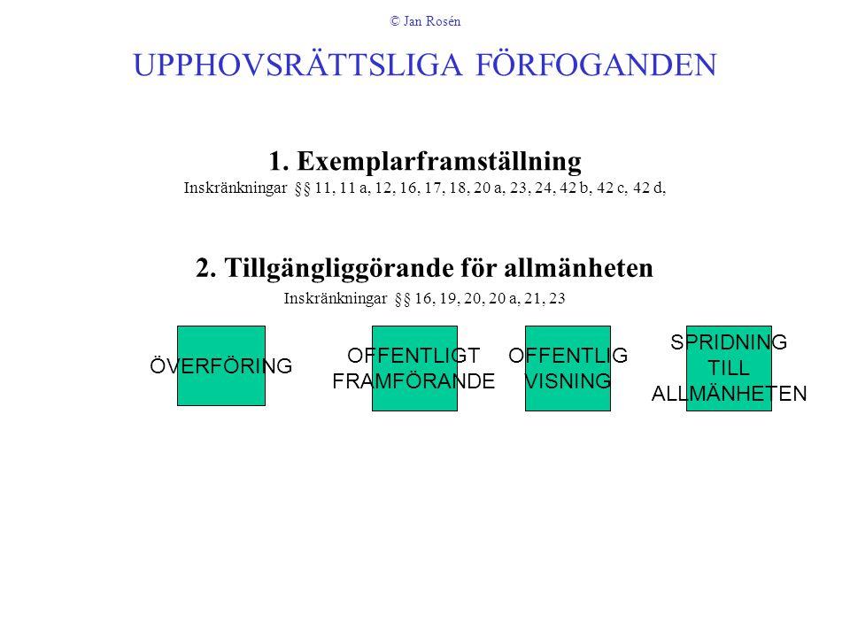 © Jan Rosén UPPHOVSRÄTTSLIGA FÖRFOGANDEN 1.