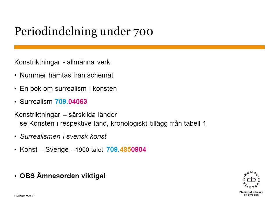 Sidnummer 12 Periodindelning under 700 Konstriktningar - allmänna verk Nummer hämtas från schemat En bok om surrealism i konsten Surrealism 709.04063
