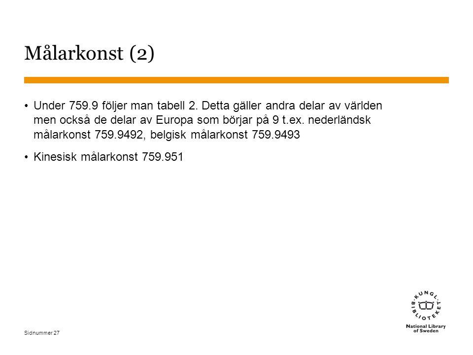 Sidnummer 27 Målarkonst (2) Under 759.9 följer man tabell 2. Detta gäller andra delar av världen men också de delar av Europa som börjar på 9 t.ex. ne