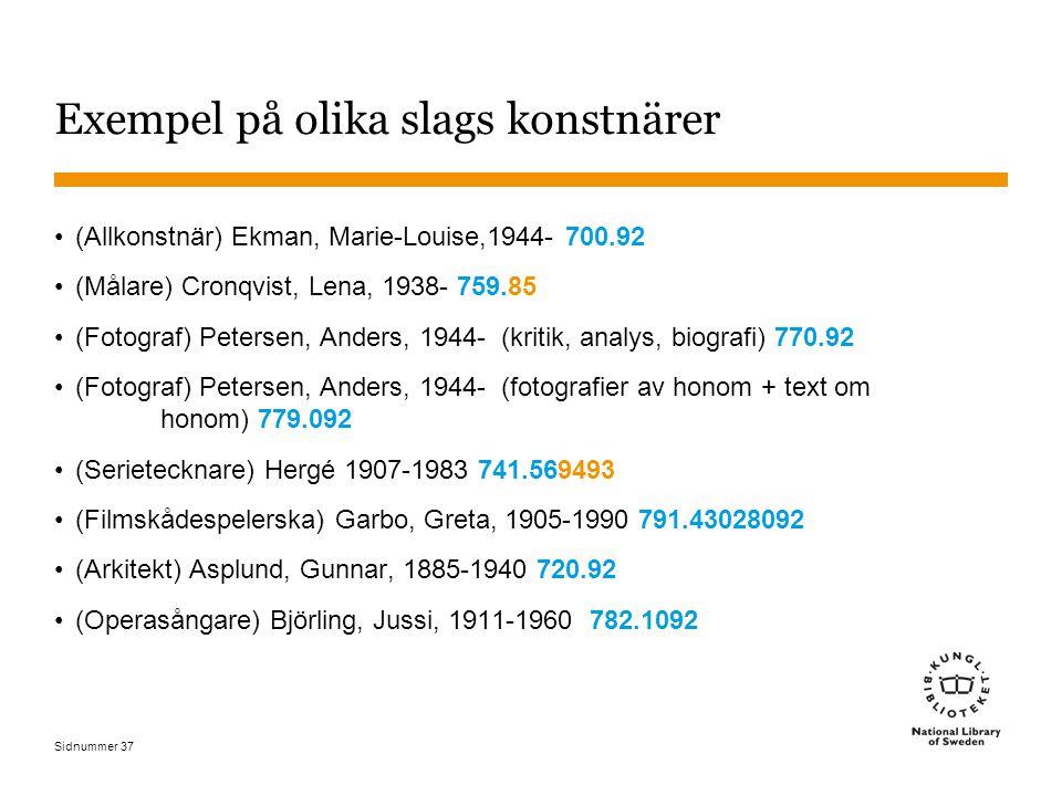 Sidnummer 37 Exempel på olika slags konstnärer (Allkonstnär) Ekman, Marie-Louise,1944- 700.92 (Målare) Cronqvist, Lena, 1938- 759.85 (Fotograf) Peters