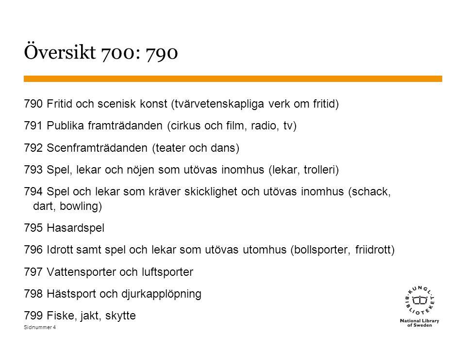 Sidnummer 5 Översikt 700 700 Konstarterna, konst och konsthantverk 701-708 Standardindelningar av konst (fine arts) och konsthantverk 709 Historia, geografisk aspekt, biografi.