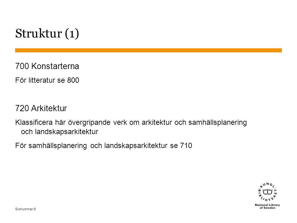 Sidnummer 9 Struktur (1) 700 Konstarterna För litteratur se 800 720 Arkitektur Klassificera här övergripande verk om arkitektur och samhällsplanering