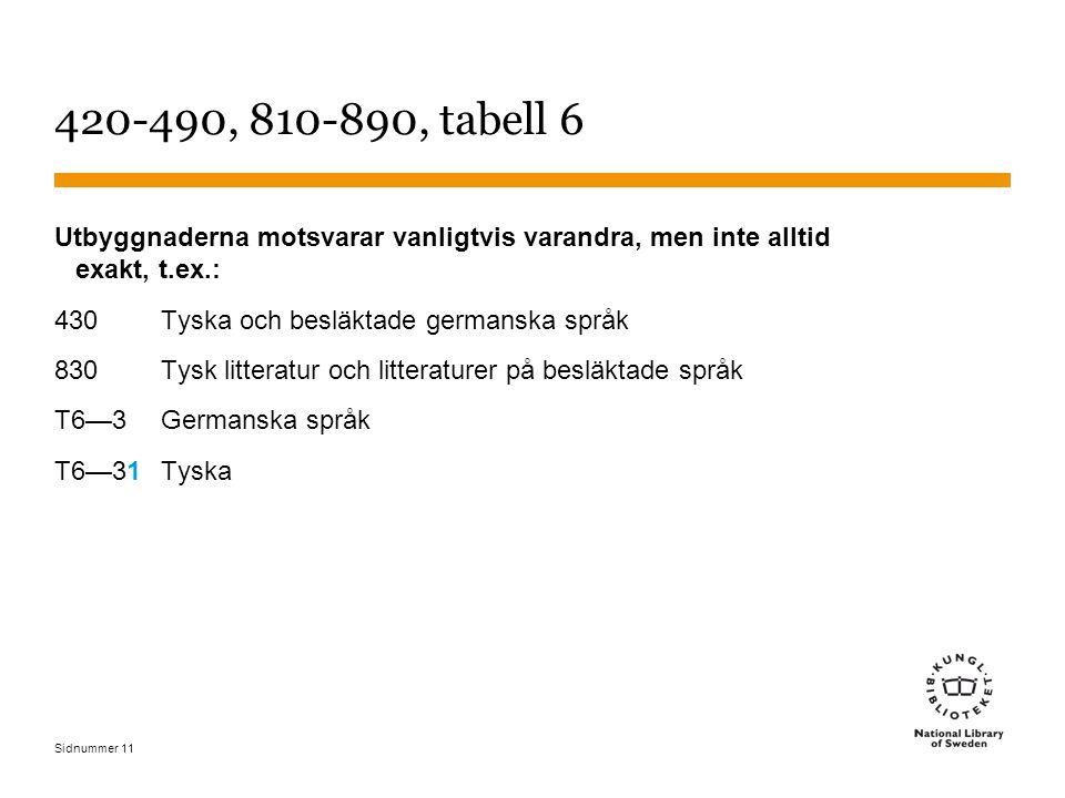 Sidnummer 11 420-490, 810-890, tabell 6 Utbyggnaderna motsvarar vanligtvis varandra, men inte alltid exakt, t.ex.: 430 Tyska och besläktade germanska språk 830 Tysk litteratur och litteraturer på besläktade språk T6—3 Germanska språk T6—31 Tyska