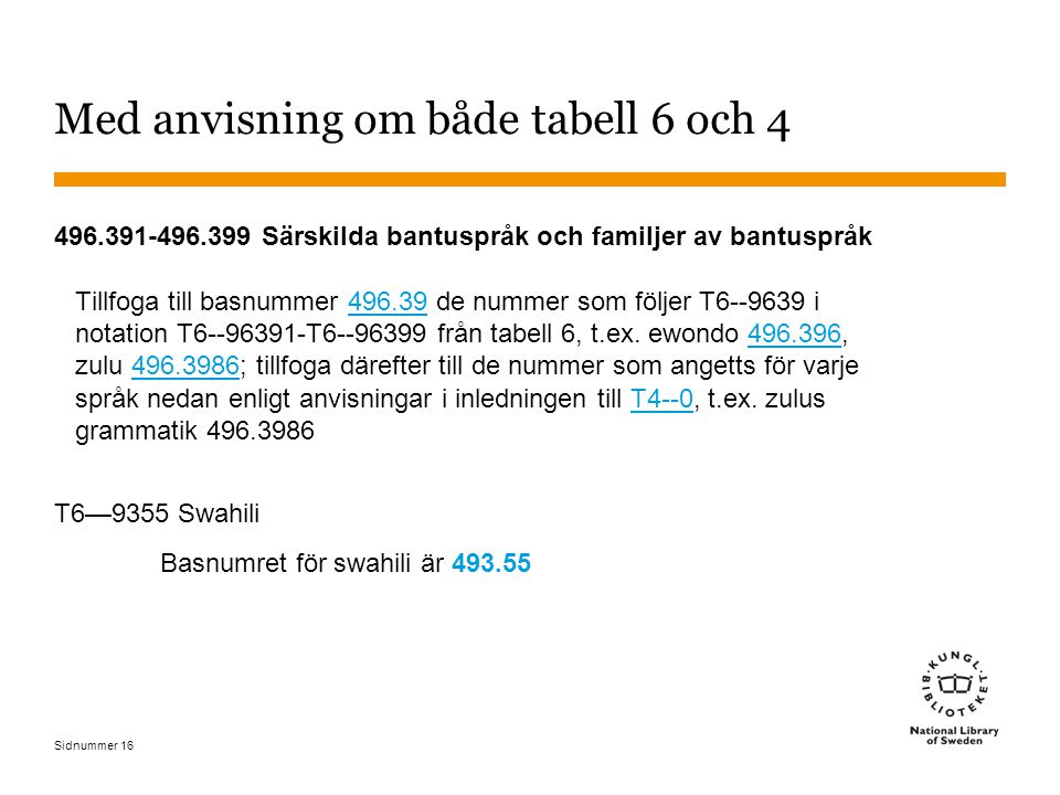 Sidnummer 16 Med anvisning om både tabell 6 och 4 496.391-496.399 Särskilda bantuspråk och familjer av bantuspråk Tillfoga till basnummer 496.39 de nummer som följer T6--9639 i notation T6--96391-T6--96399 från tabell 6, t.ex.