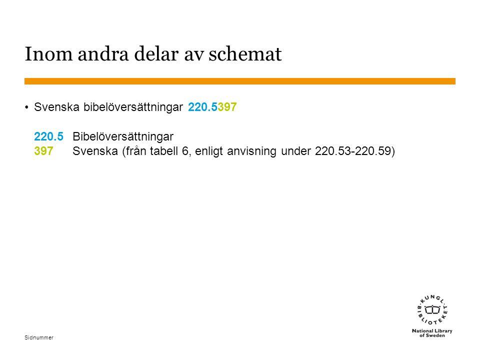 Sidnummer Inom andra delar av schemat Svenska bibelöversättningar 220.5397 220.5Bibelöversättningar 397Svenska (från tabell 6, enligt anvisning under