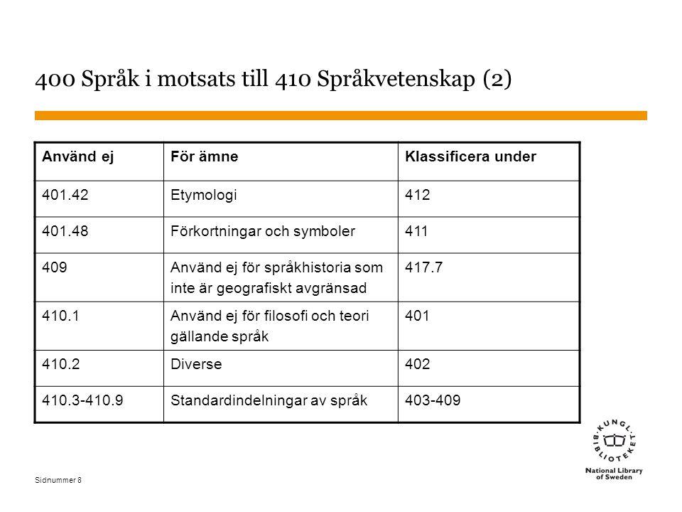 Sidnummer 8 400 Språk i motsats till 410 Språkvetenskap (2) Använd ejFör ämneKlassificera under 401.42Etymologi412 401.48Förkortningar och symboler411