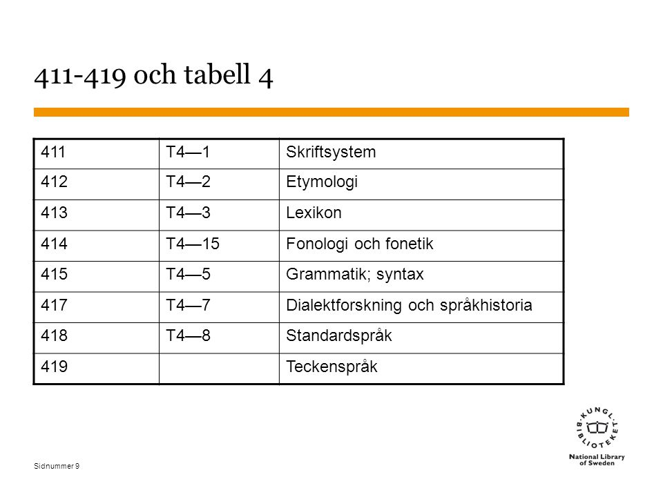 Sidnummer 10 Särskilda språk Det särskilda språket uttrycks alltid i numret De allra flesta nummer för språk finns färdiga i schemat Engelska420 Svenska439.7 Kinesiska495.1 Swahili496.392