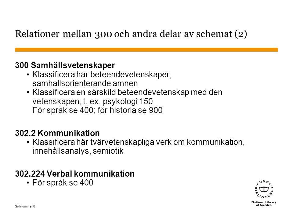 Sidnummer 47 Juridik - exempel (2) Die Reform des kollektiven Arbeitsrechts in Schweden 344.4850189 344Arbetsrätt, socialrätt, skoljuridik, kulturlagstiftning 485 Sverige (från tabell 2, enligt instruktioner under 344.3-344.9) 01 Arbetsrätt (nummer efter 344 i 344.01, enligt instruktioner under 344.3-344.9 89 Förhandlingar och konflikter mellan arbetsgivare och anställda (nummer som följer 331 i 331.89, enligt instruktion under 344.011-344.018) Land Juridik Juridiskt område