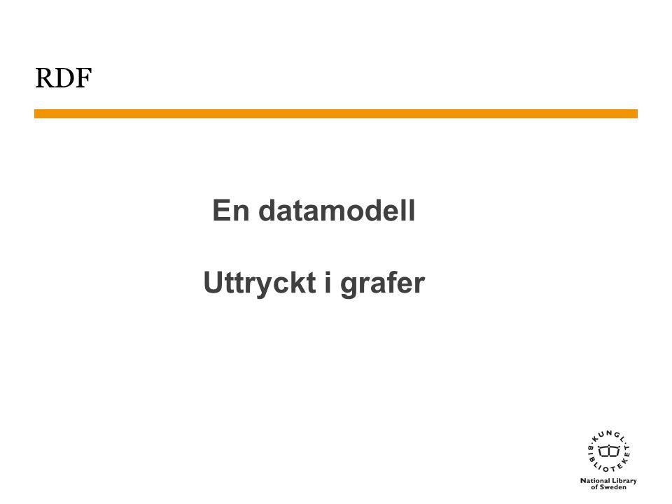 RDF En datamodell Uttryckt i grafer