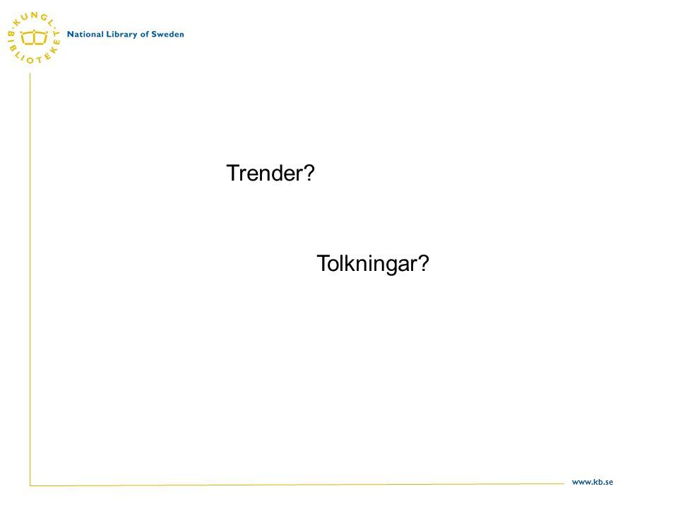 www.kb.se Trender Tolkningar