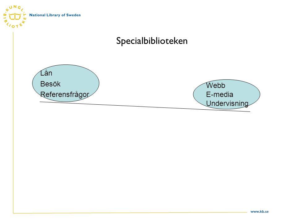 www.kb.se Specialbiblioteken Lån Besök Referensfrågor Webb E-media Undervisning