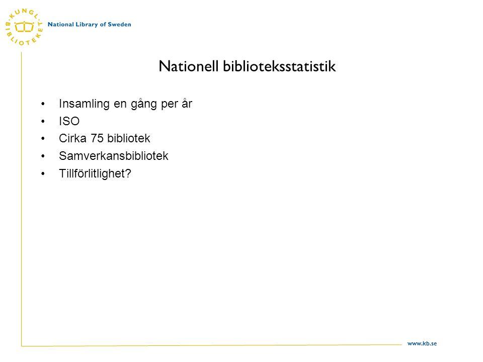 www.kb.se Nationell biblioteksstatistik Insamling en gång per år ISO Cirka 75 bibliotek Samverkansbibliotek Tillförlitlighet