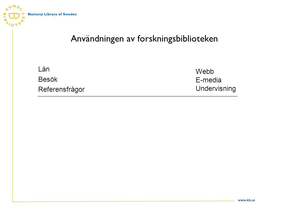 www.kb.se Lån Besök Referensfrågor UniversitetsbibliotekenSpecialbiblioteken