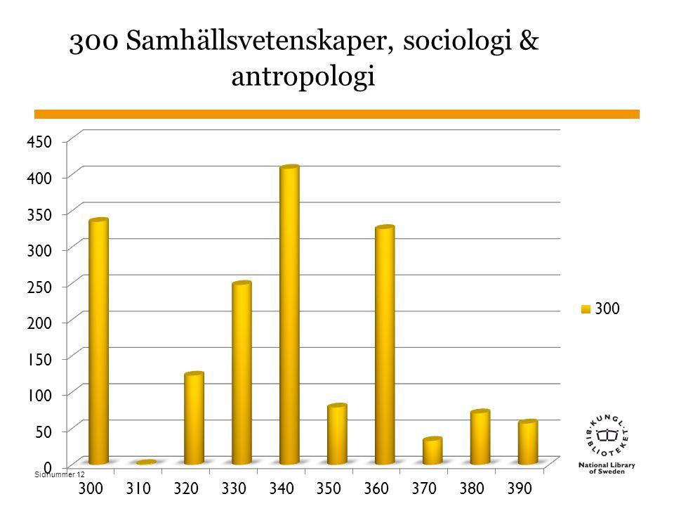 Sidnummer 300 Samhällsvetenskaper, sociologi & antropologi 12
