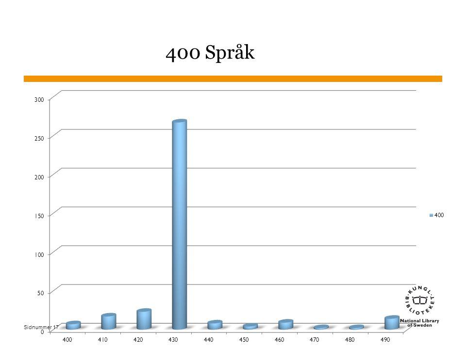 Sidnummer 400 Språk 17