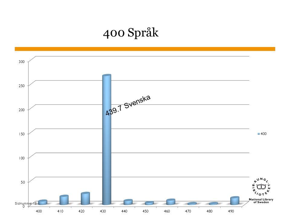 Sidnummer 400 Språk 18
