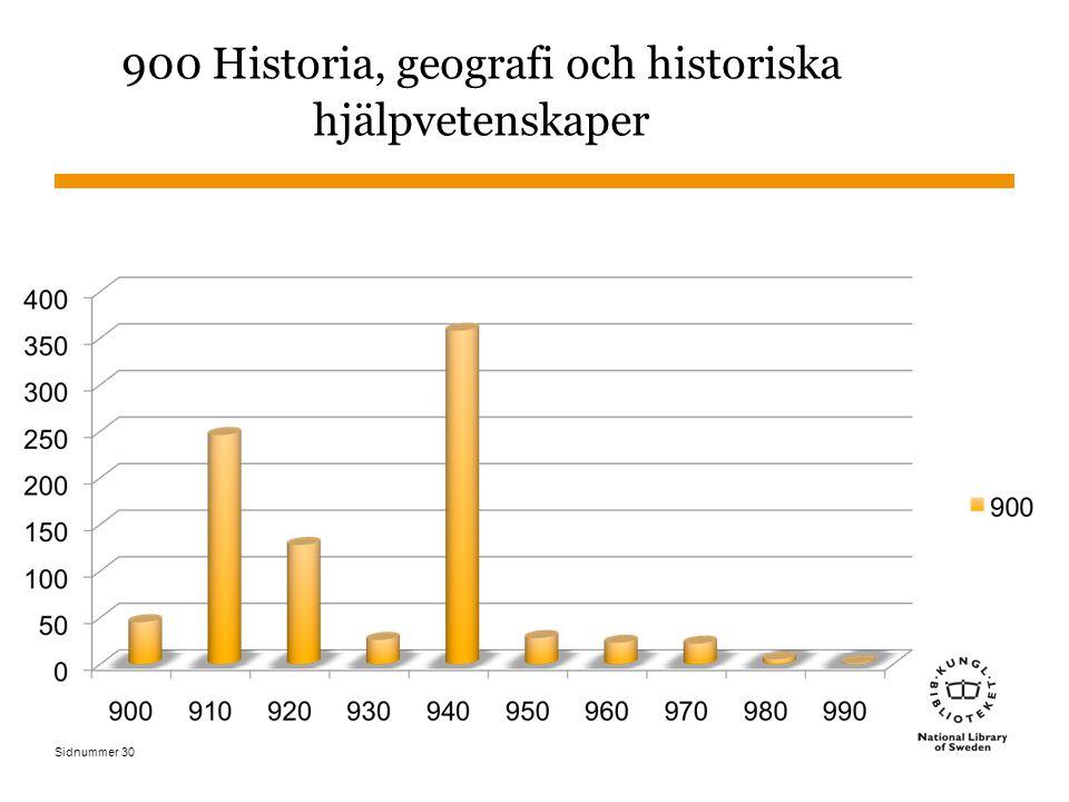 Sidnummer 900 Historia, geografi och historiska hjälpvetenskaper 30