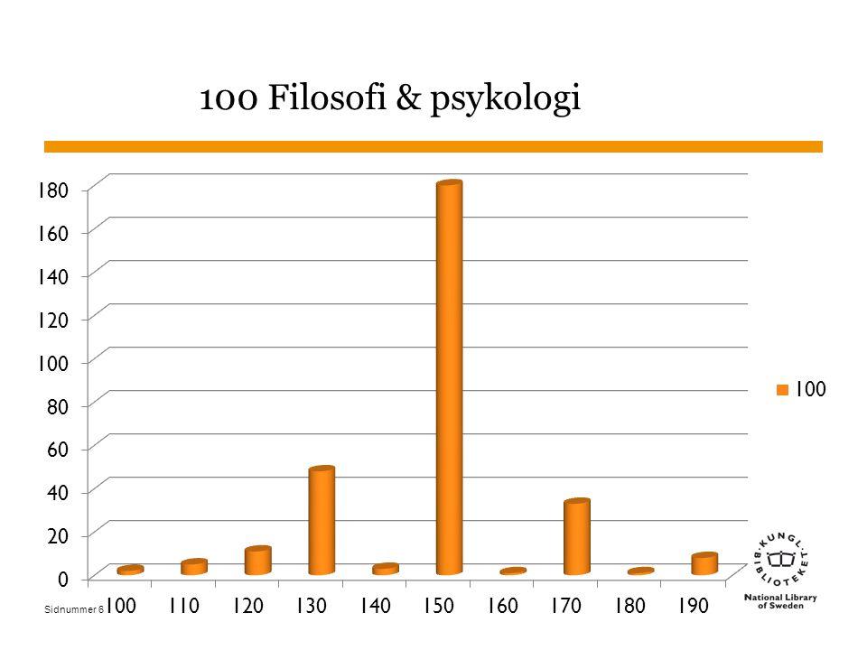 Sidnummer 100 Filosofi & psykologi 6