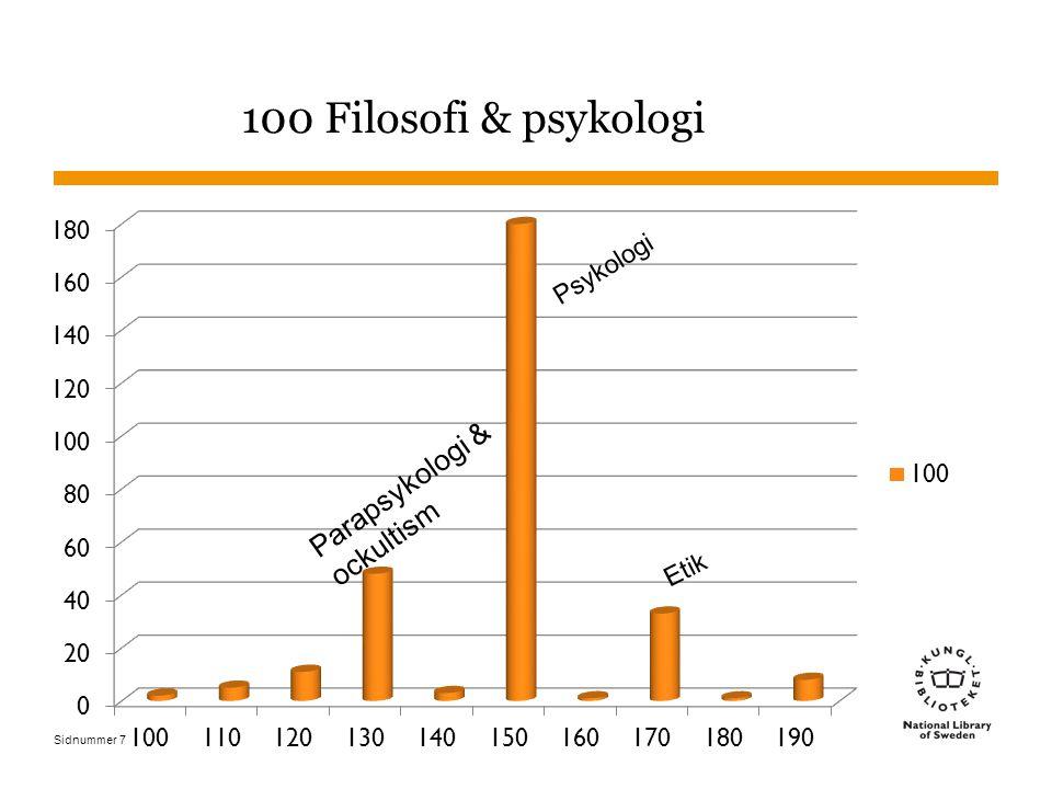 Sidnummer 158.1 Personlig utveckling och analys 90 titlar 155 Differentiell psykologi och utvecklingspsykologi 41 titlar 8