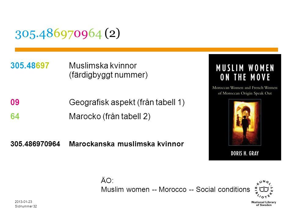 Sidnummer 2013-01-23 32 305.486970964 (2) 305.48697Muslimska kvinnor (färdigbyggt nummer) 09Geografisk aspekt (från tabell 1) 64Marocko (från tabell 2) 305.486970964 Marockanska muslimska kvinnor ÄO: Muslim women -- Morocco -- Social conditions