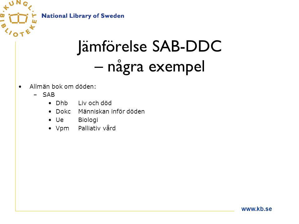 www.kb.se Jämförelse SAB-DDC – några exempel Allmän bok om döden: –SAB Dhb Liv och död Dokc Människan inför döden Ue Biologi Vpm Palliativ vård