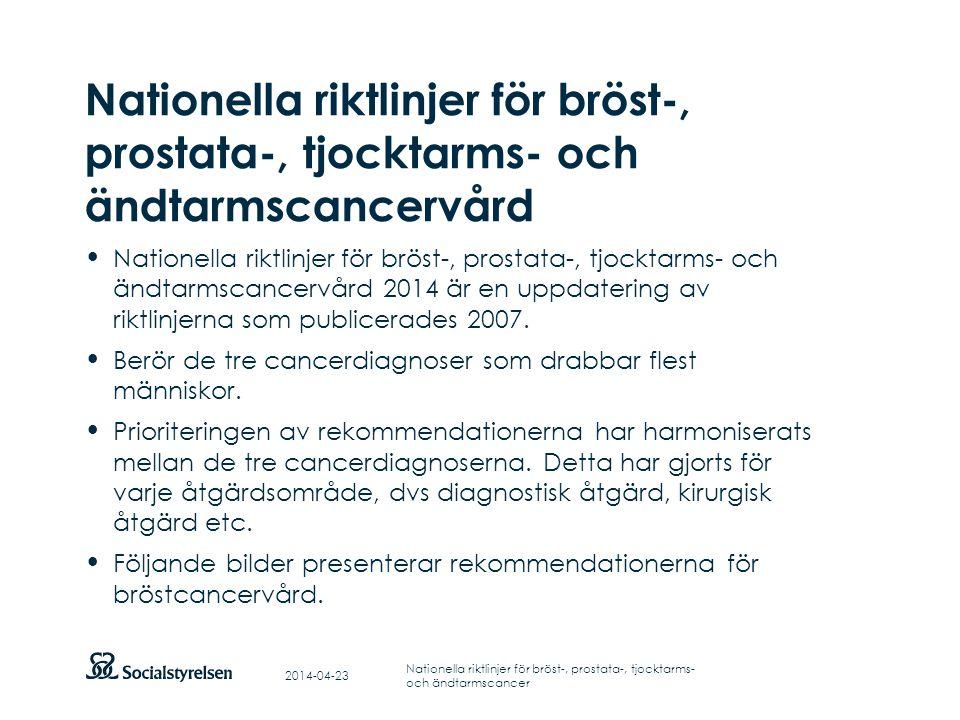 Att visa fotnot, datum, sidnummer Klicka på fliken Infoga och klicka på ikonen sidhuvud/sidfot Klistra in text: Klistra in texten, klicka på ikonen (Ctrl), välj Behåll endast text Punktlista nivå 1: Century Gothic, normal 19pt Nivå 2: Century Gothic normal 19pt Rubrik: Century Gothic, bold 33pt Hälso- och sjukvården bör erbjuda personer med HER2- positiv bröstcancer i stadium II förbehandling med cytostatika och trastuzumab i syfte att minska tumörens storlek inför bröstbevarande kirurgi.