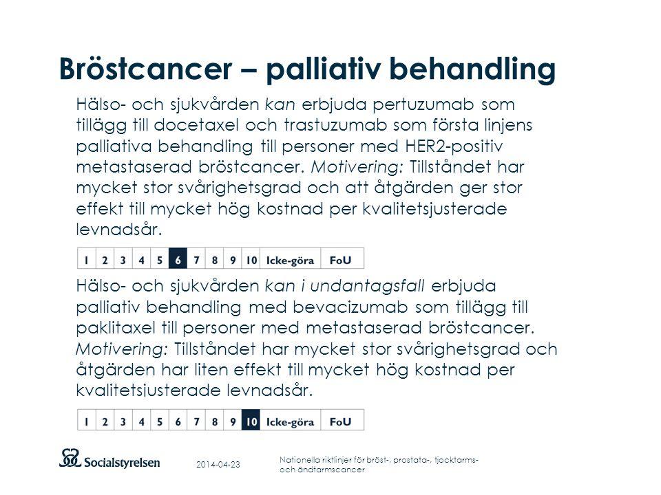 Att visa fotnot, datum, sidnummer Klicka på fliken Infoga och klicka på ikonen sidhuvud/sidfot Klistra in text: Klistra in texten, klicka på ikonen (Ctrl), välj Behåll endast text Punktlista nivå 1: Century Gothic, normal 19pt Nivå 2: Century Gothic normal 19pt Rubrik: Century Gothic, bold 33pt Bröstcancer – palliativ behandling Hälso- och sjukvården kan erbjuda pertuzumab som tillägg till docetaxel och trastuzumab som första linjens palliativa behandling till personer med HER2-positiv metastaserad bröstcancer.