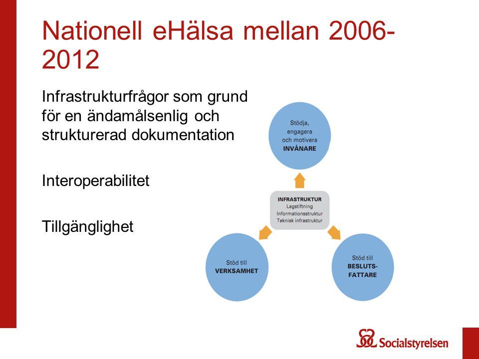 Nationell eHälsa mellan 2006- 2012 Infrastrukturfrågor som grund för en ändamålsenlig och strukturerad dokumentation Interoperabilitet Tillgänglighet