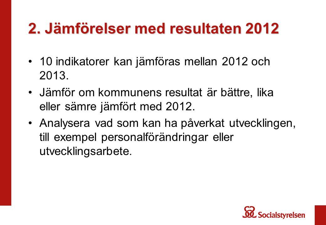 2. Jämförelser med resultaten 2012 10 indikatorer kan jämföras mellan 2012 och 2013.