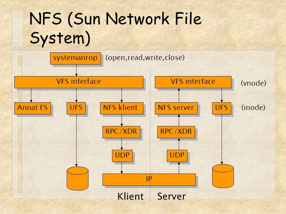 NFS (Sun Network File System) systemanrop VFS interface Annat FS UFS NFS klient RPC/XDR UDP IP NFS server RPC/XDR UDP VFS interface UFS (open,read,wri