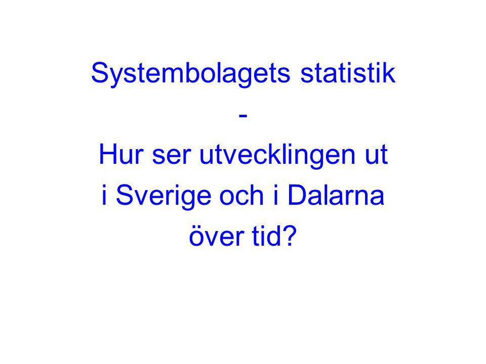 Systemets försäljningsstatistik perioden 1998 t o m 2007 Varugrupp199820002002200420062007 Ökn.