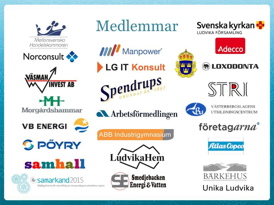 Samverkan/Samarkand2015 Samhälle AkademiNäringsliv