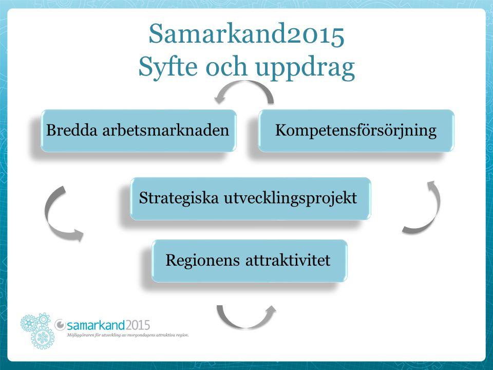 Samarkand2015 Syfte och uppdrag Bredda arbetsmarknadenKompetensförsörjning Strategiska utvecklingsprojekt Regionens attraktivitet