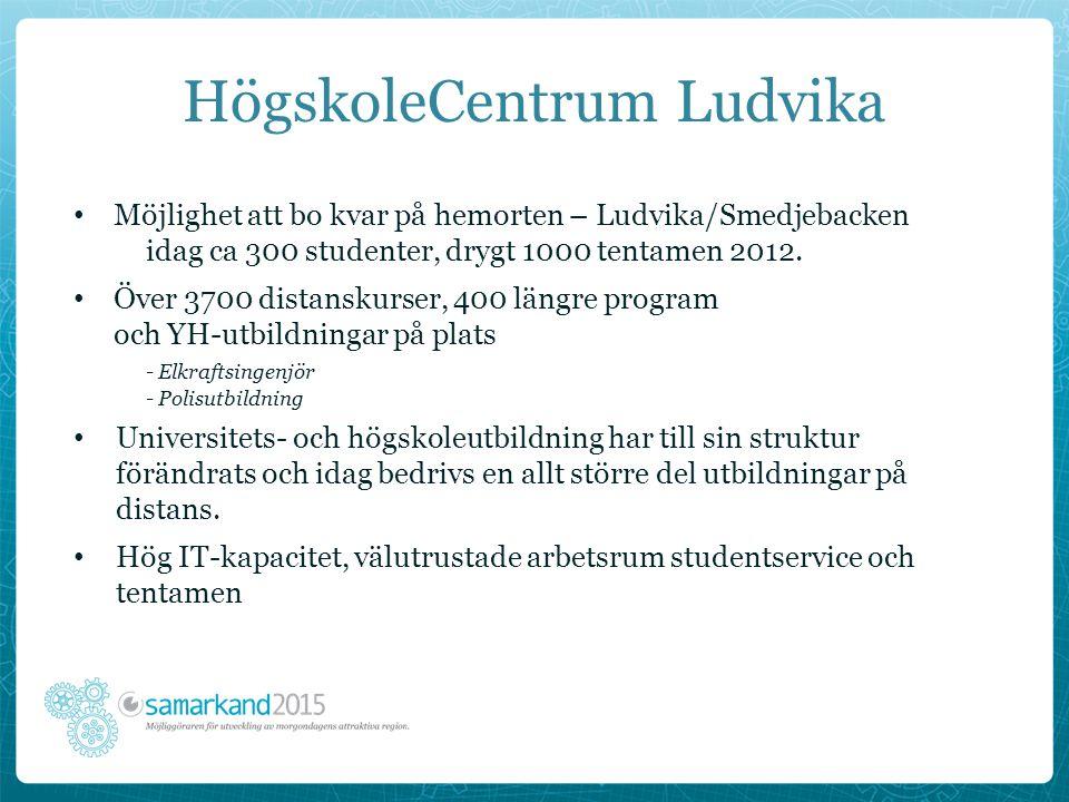 Möjlighet att bo kvar på hemorten – Ludvika/Smedjebacken idag ca 300 studenter, drygt 1000 tentamen 2012. Över 3700 distanskurser, 400 längre program