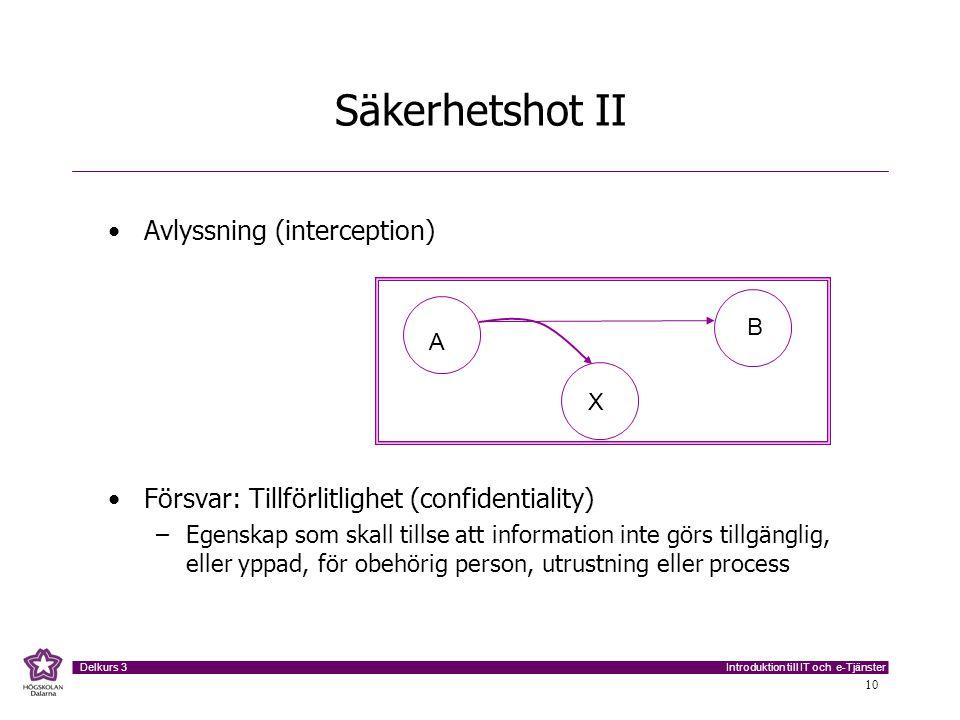 Introduktion till IT och e-Tjänster Delkurs 3 10 Säkerhetshot II Avlyssning (interception) Försvar: Tillförlitlighet (confidentiality) –Egenskap som s