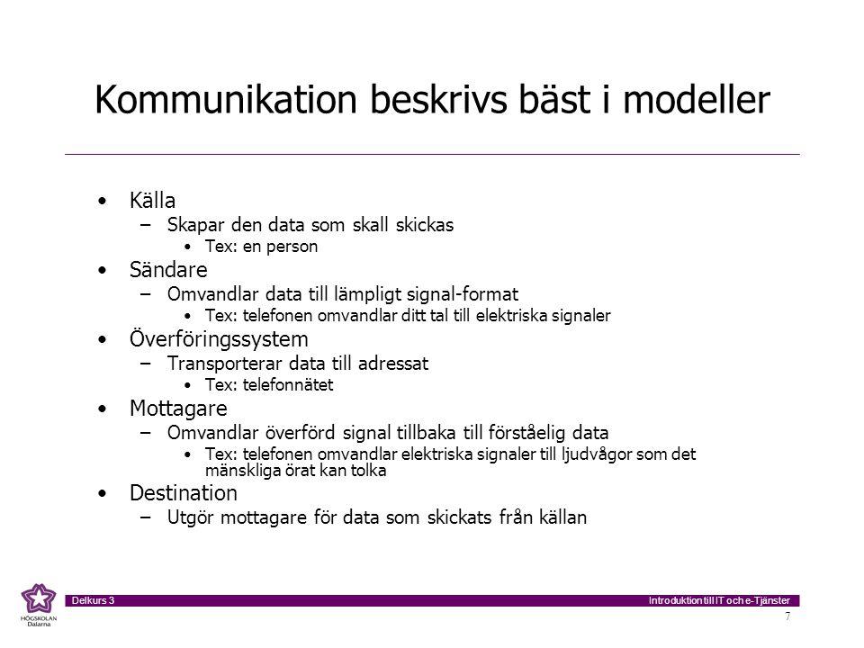 Introduktion till IT och e-Tjänster Delkurs 3 7 Kommunikation beskrivs bäst i modeller Källa –Skapar den data som skall skickas Tex: en person Sändare –Omvandlar data till lämpligt signal-format Tex: telefonen omvandlar ditt tal till elektriska signaler Överföringssystem –Transporterar data till adressat Tex: telefonnätet Mottagare –Omvandlar överförd signal tillbaka till förståelig data Tex: telefonen omvandlar elektriska signaler till ljudvågor som det mänskliga örat kan tolka Destination –Utgör mottagare för data som skickats från källan