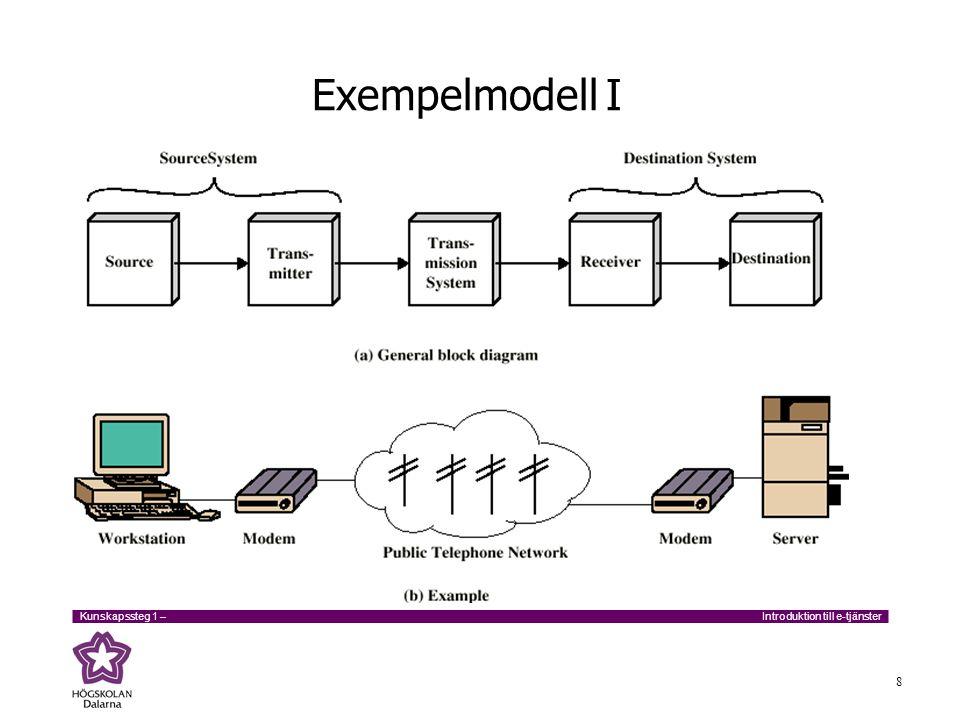Introduktion till IT och e-Tjänster Delkurs 3 9 Exempelmodell II
