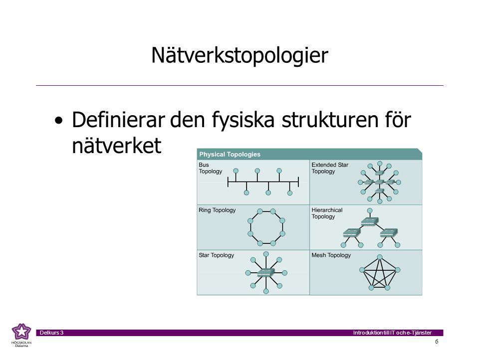 Introduktion till IT och e-Tjänster Delkurs 3 6 Nätverkstopologier Definierar den fysiska strukturen för nätverket