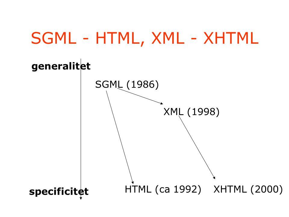 SGML - HTML, XML - XHTML specificitet generalitet SGML (1986) HTML (ca 1992) XML (1998) XHTML (2000)