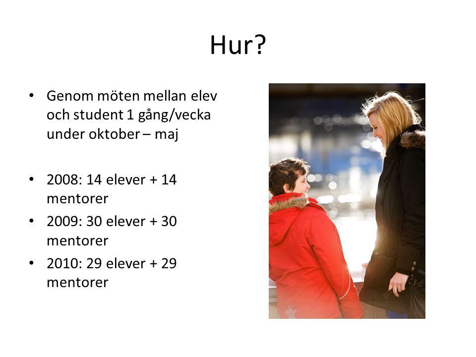 Hur? Genom möten mellan elev och student 1 gång/vecka under oktober – maj 2008: 14 elever + 14 mentorer 2009: 30 elever + 30 mentorer 2010: 29 elever