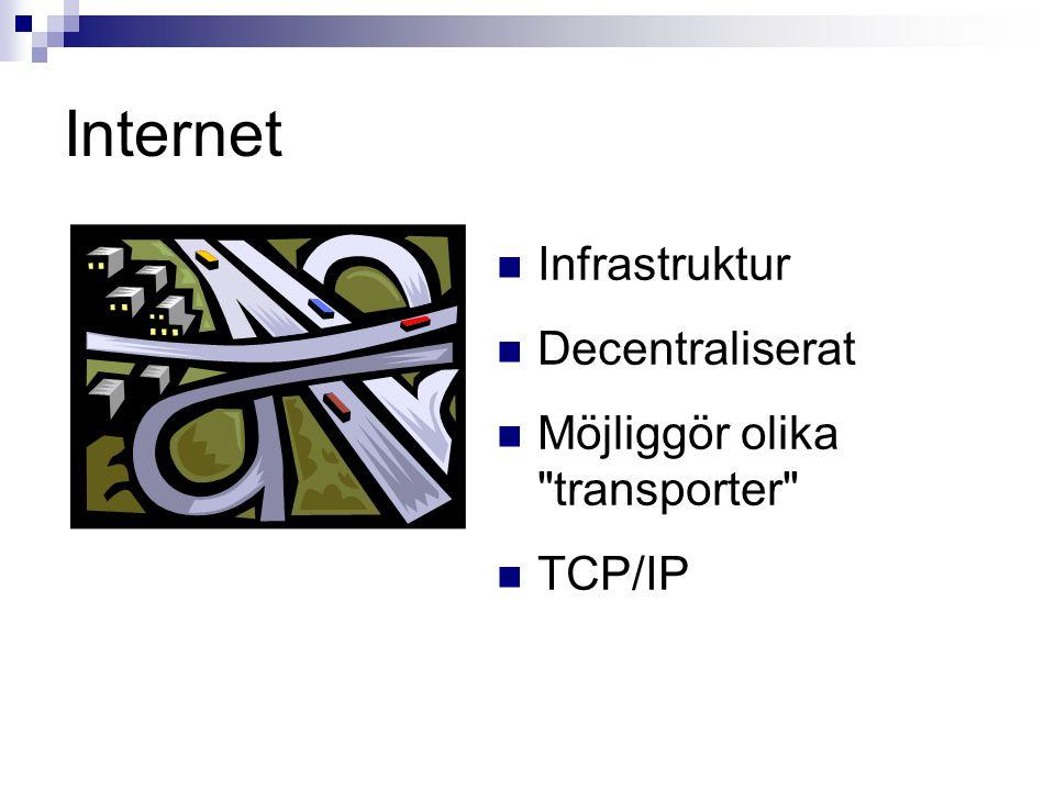 Internet Infrastruktur Decentraliserat Möjliggör olika transporter TCP/IP