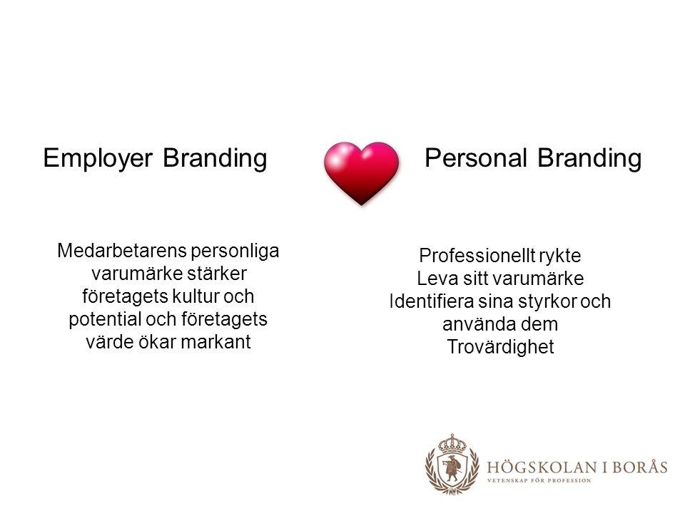 Employer Branding Personal Branding Medarbetarens personliga varumärke stärker företagets kultur och potential och företagets värde ökar markant Profe